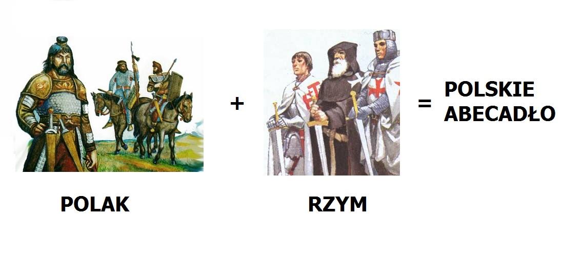 istoria-utvorennia-polskoho-alfavitu